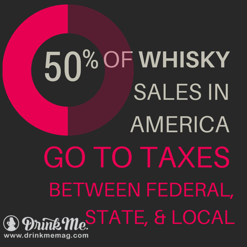 Whiskey Facts drinkmemag.com drink me alcohol facts